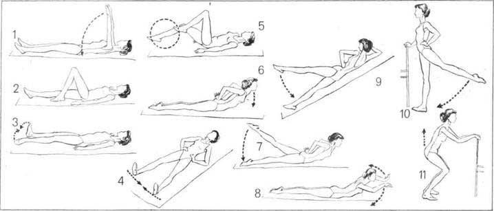 Упражнения при артрозе коленного сустава лечение рисунок капсулы плечевого сустава
