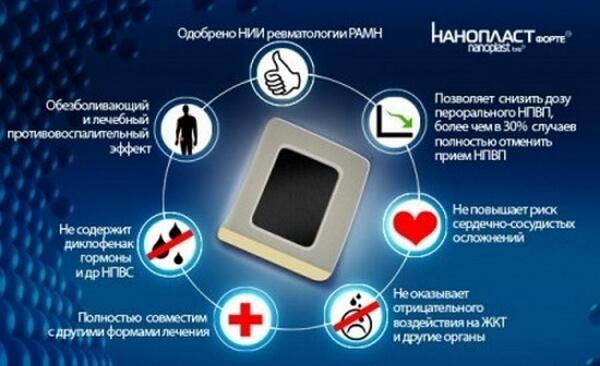 сфера использваония нанопласта