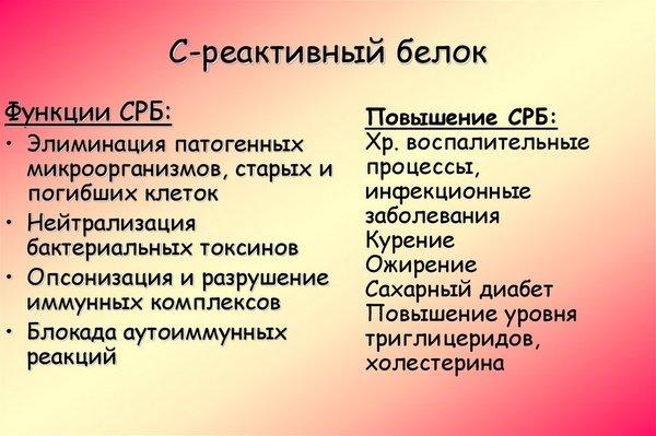 причины повышения СРБ