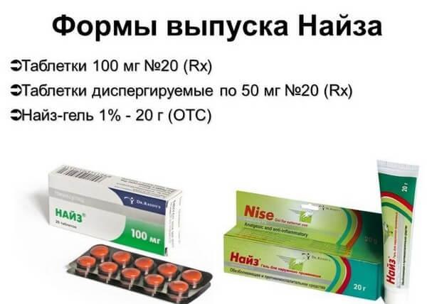 формы выпуска лекарственного средства
