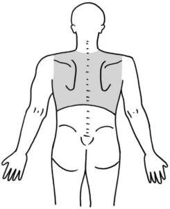 О чем говорит резкая боль в грудной клетке посередине?